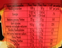 Knacki Ball Original - Nutrition facts