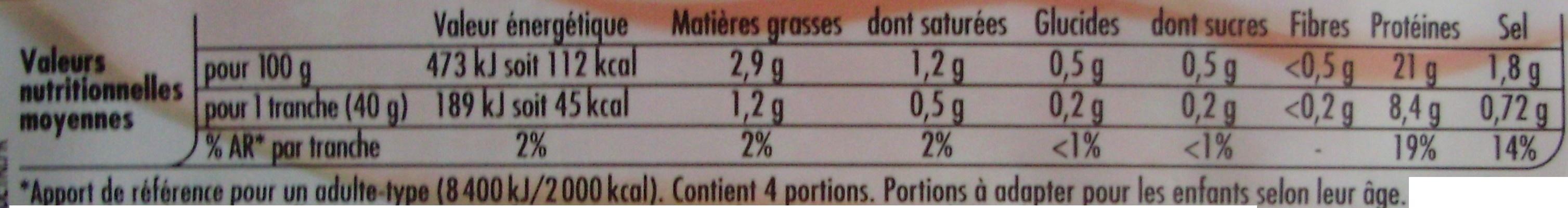 Tendre Noix, Supérieur Sans Couenne (4 Tranches) - Nutrition facts - fr