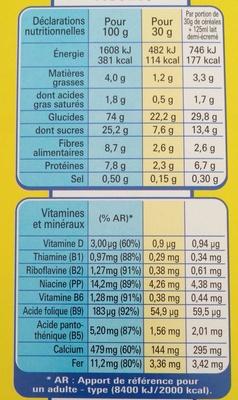 Nesquik - Informations nutritionnelles