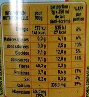 Ricoré - Nutrition facts - fr