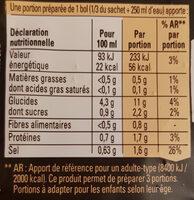 Soupe Japonaise (poulet & champignons noirs façon Teriyaki) - Informations nutritionnelles - fr