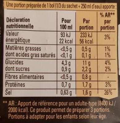 Soupe Japonaise (poulet & champignons noirs façon Teriyaki) - Informations nutritionnelles