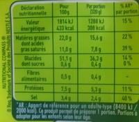 Nouilles au Curry - Nutrition facts