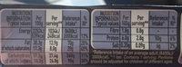 Yorkie - Nutrition facts - en