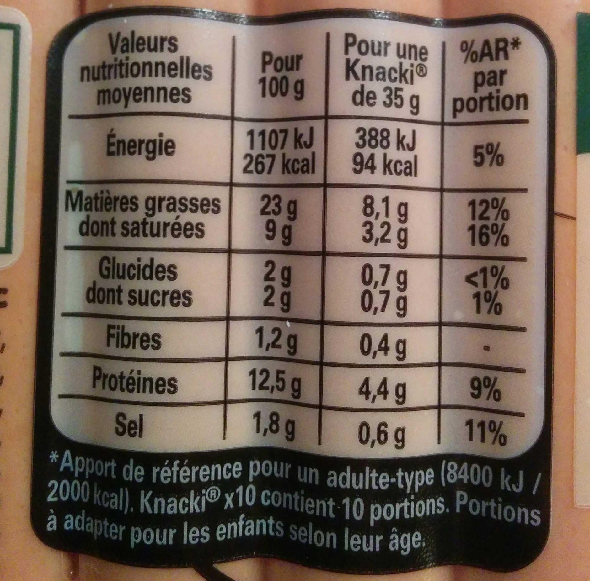 Knacki® Original 100 % Pur Porc - Voedingswaarden