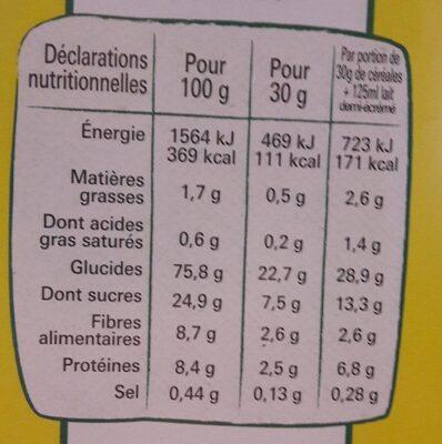 NESTLE NESQUIK Céréales - Nutrition facts - fr