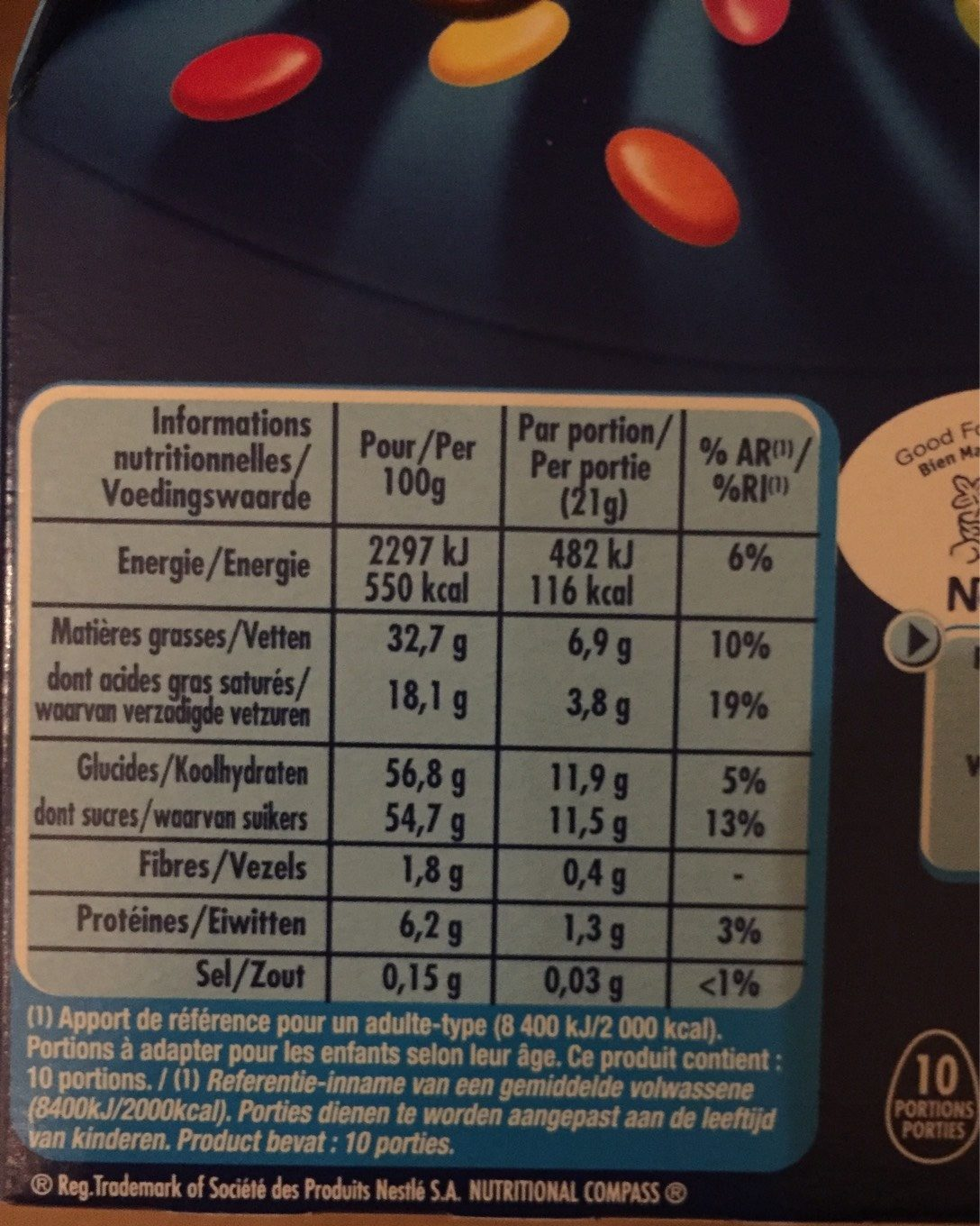 smarties nutrition facts
