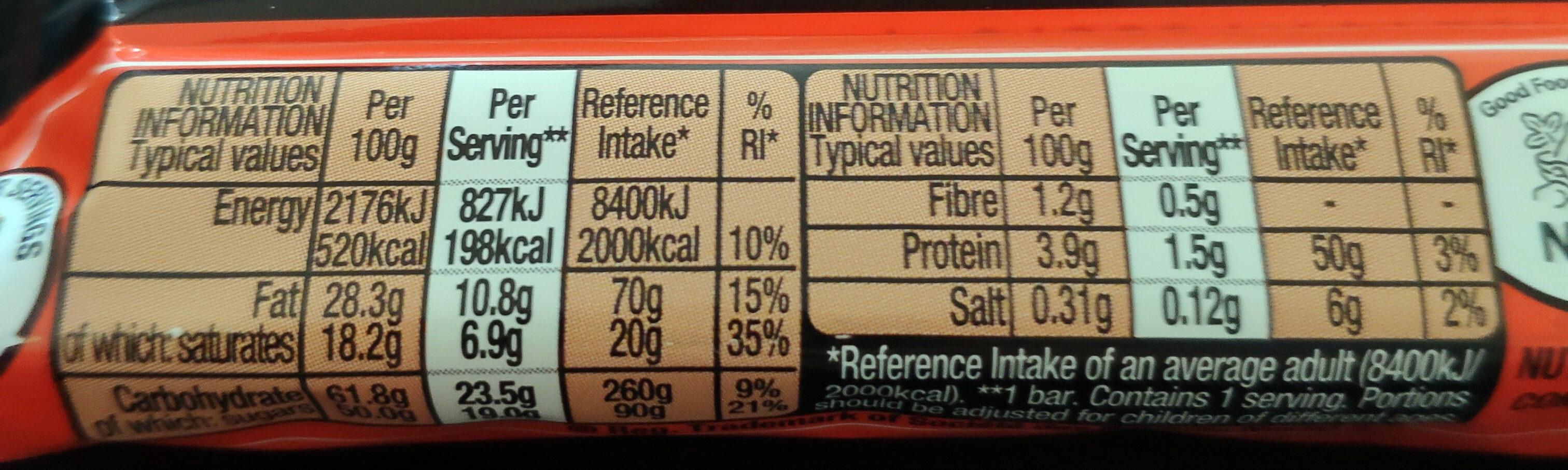Toffee Crisp - Nutrition facts - en