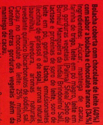 KitKat - Ingrédients