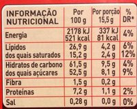 KitKat - Informations nutritionnelles