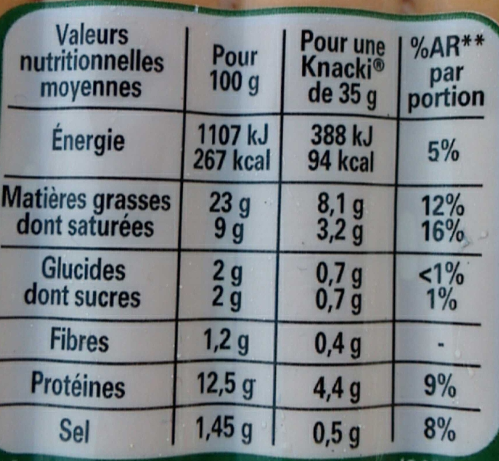 Knacki - Informations nutritionnelles - fr