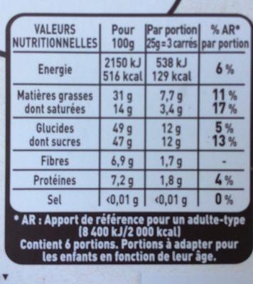 Chocolat noir pâte d'amande - Informations nutritionnelles - fr