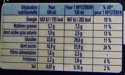 Le Mystère Original - Vanille Cœur Meringue - Valori nutrizionali - fr