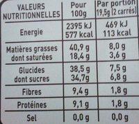 L'atelier noisette entières torréfiées - Informations nutritionnelles - fr