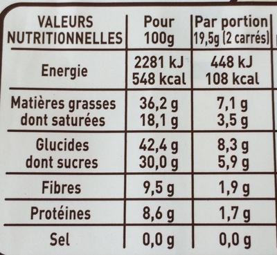 Les recettes de l'atelier raisins, amandes & noisettes - Informations nutritionnelles - fr