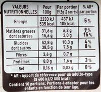 Recette de l'atelier - Nutrition facts - fr