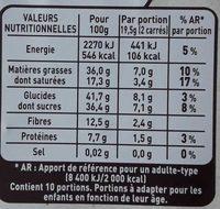 Les Recettes de l'Atelier - Chocolat Noir, Myrtilles, Amandes & Noisettes - Informations nutritionnelles - fr
