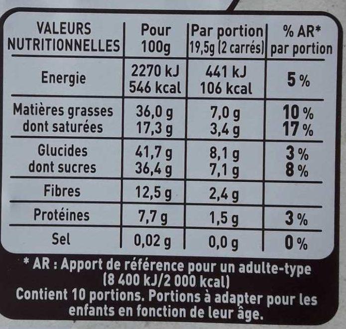 Les Recettes de l'Atelier - Chocolat Noir, Myrtilles, Amandes & Noisettes - Nutrition facts