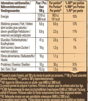 Papillote Poulet au Paprika et Tomate - Voedingswaarden - fr