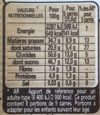 Dessert Noir - Nutrition facts - fr