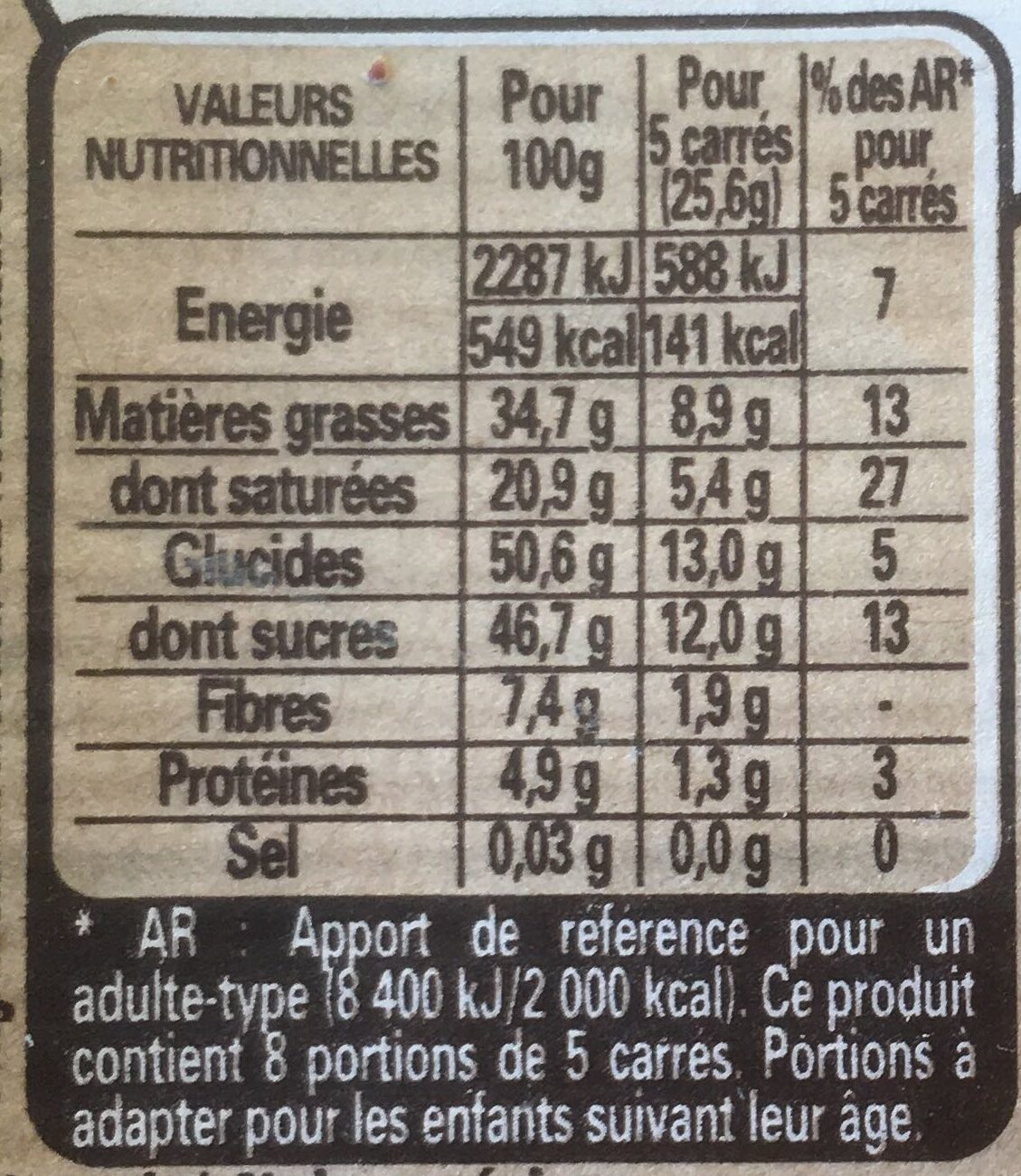 Dessert Noir - Nutrition facts