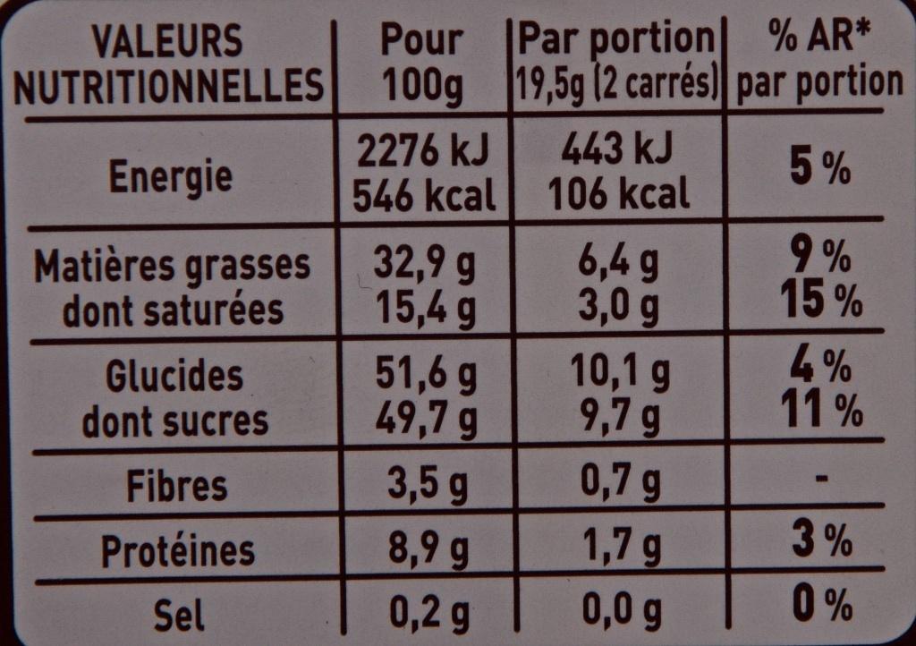 Les recettes de l'Atelier Cassis, Amandes & Noisettes - Informations nutritionnelles - fr