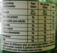 Saveur Pomme Vert - Informations nutritionnelles