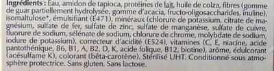 Clinutren - Ingrediënten