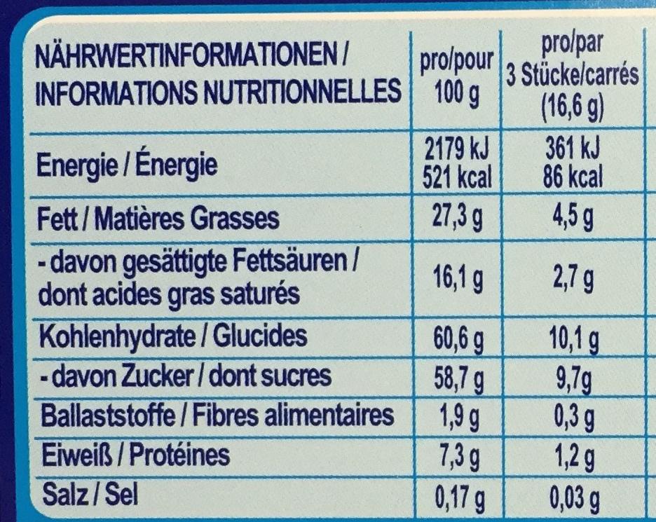 Chocolat Smarties - Nestlé - 100 g Smarties Nutrition