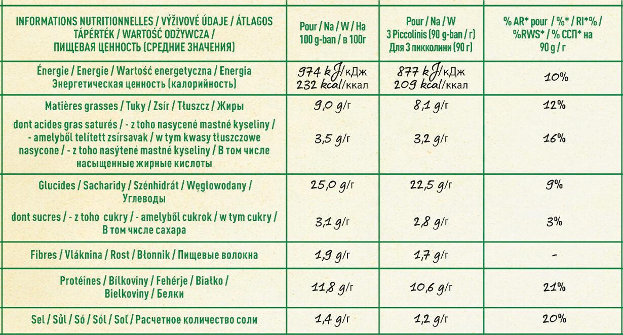 BUITONI PICCOLINIS mini-pizzas surgelées Jambon Fromage 9x30g ( - Informations nutritionnelles - fr