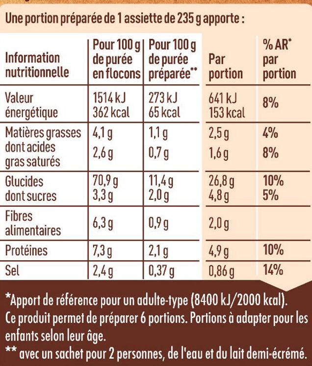MOUSLINE Purée Crème Muscade (3x65g) - Informations nutritionnelles - fr