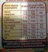 Bulion warzywny - Wartości odżywcze