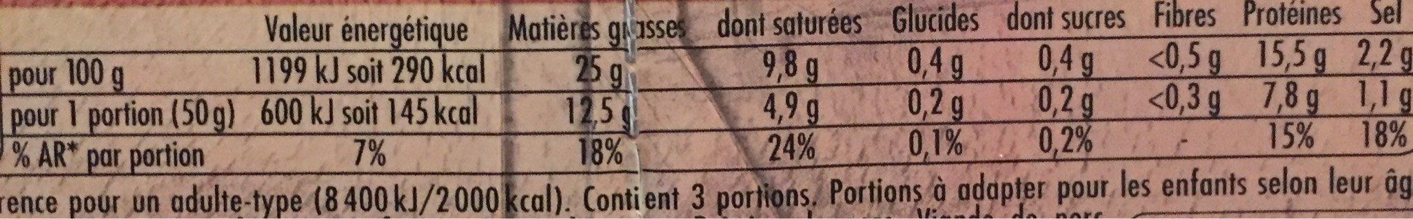 Allumettes Charcutier - Informations nutritionnelles
