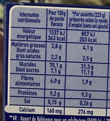 MOUSLINE Purée au lait entier Format Individuel (4x31,25g) - Informations nutritionnelles - fr