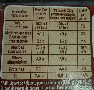 Mousline Saveur à l'Ancienne Crème & Noix de Muscade - Nutrition facts