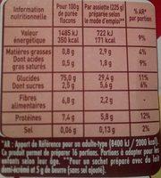 Mousline - Nutrition facts