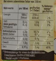 Guten Appetit, Sonntags Suppe - Nutrition facts