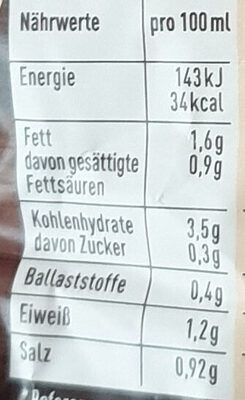 Grießklöschensuppe - Nutrition facts