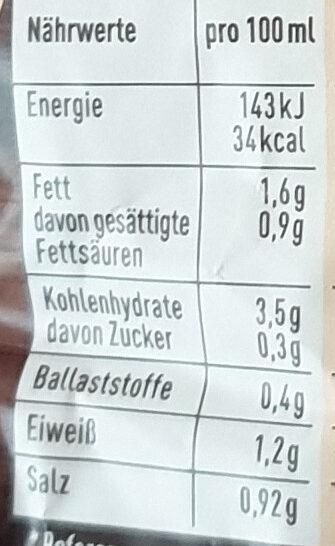 Grießklöschensuppe - Nutrition facts - de