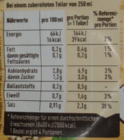Eiermuschel Suppe - Nährwertangaben