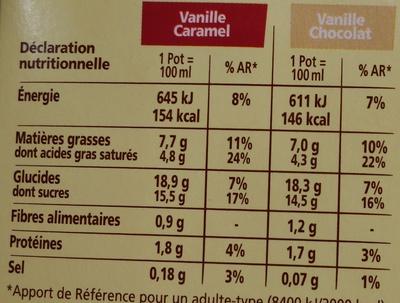 Glaces Vanille caramel Beurre Salé / Vanille Chocolat - Collection Craquante - Informations nutritionnelles