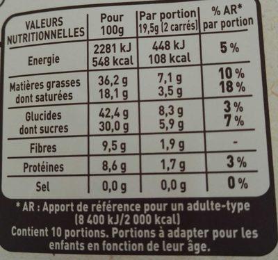 Les Recettes de l'Atelier Raisins, Amandes & Noisettes Chocolat Noir (Offre Gourmande) - Nutrition facts