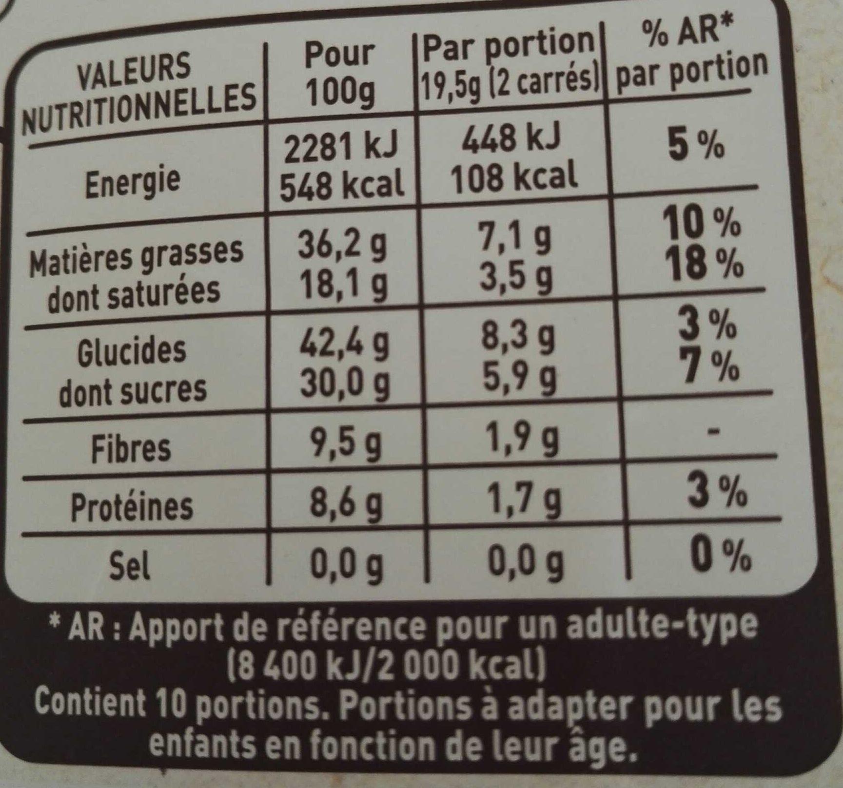 Les Recettes de l'Atelier Raisins, Amandes & Noisettes Chocolat Noir (Offre Gourmande) - Valori nutrizionali - fr
