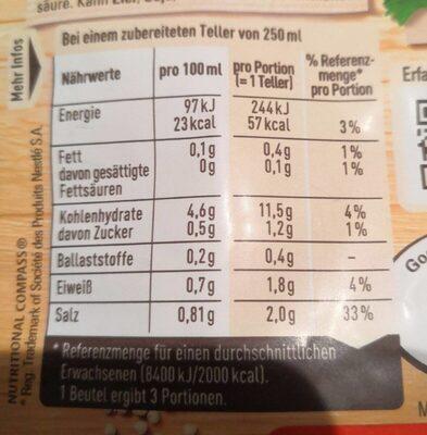 Maggi Guten Appetit! Waldpilz Cremesuppe 52 g - Informations nutritionnelles