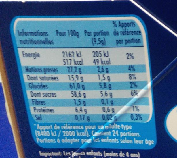 Smarties - Nestlé - 227,4 g Smarties Nutrition