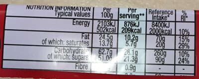 KitKat 4 Finger Milk Chocolate Bar - Nutrition facts - en