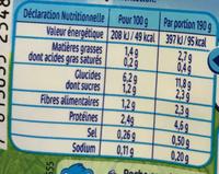 NaturNes Courgettes, Carottes, Colin d'Alaska et petites pâtes - Nutrition facts