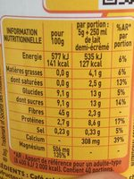 ricore - Informations nutritionnelles
