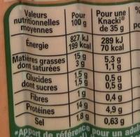 Knacki 100% poulet - Nutrition facts