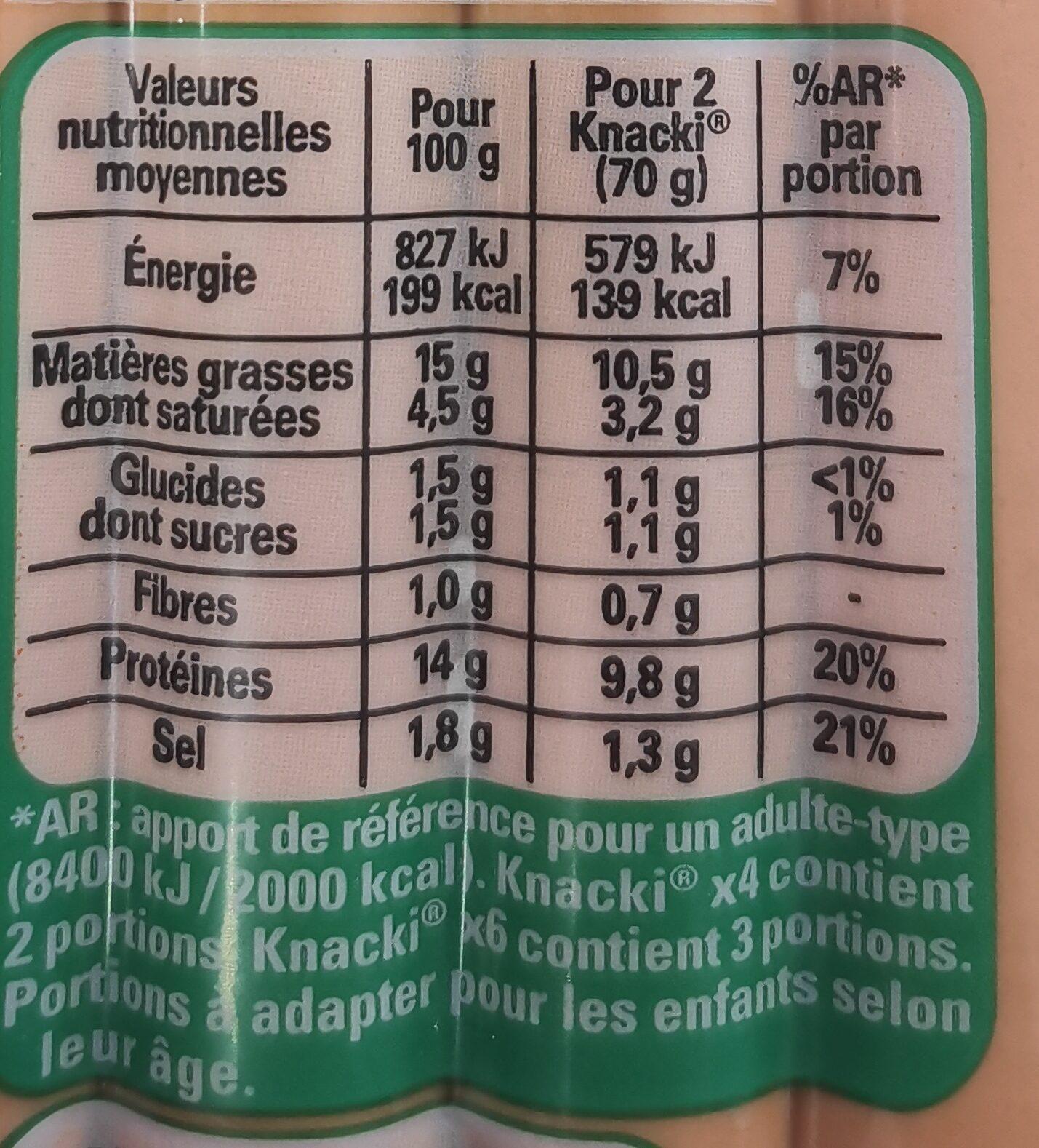Knacki 100% poulet - Voedingswaarden - fr